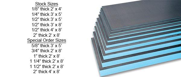 Waterproof Tile Backer Boards And Panels Buffalo Gl Block